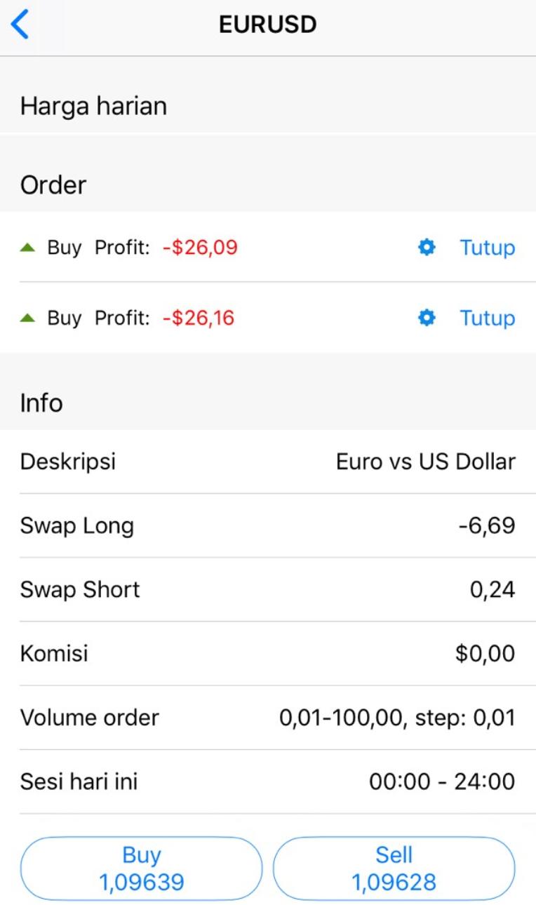 Cara Melakukan Trading Di Fbs Unbrick Id